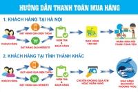 4 bước hướng dẫn khách hàng mua xe Online đơn giản tiện lợi tại Xe Bảo Nam
