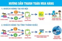 Hướng dẫn mua hàng và thanh toán khi mua xe điện tại Xe Bảo Nam
